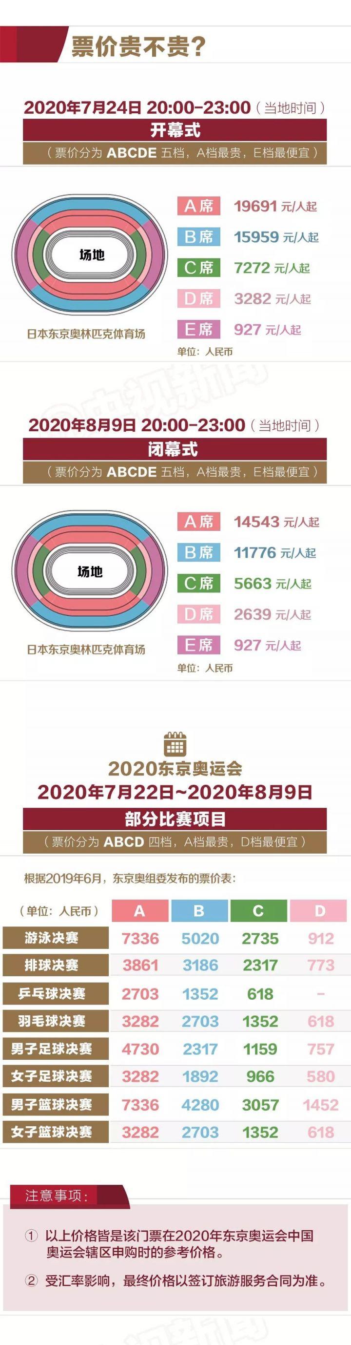 2020东京奥运会门票什么时候开售?怎么买?