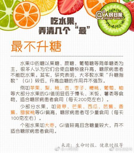 应季生果时刻表(1月-12月)