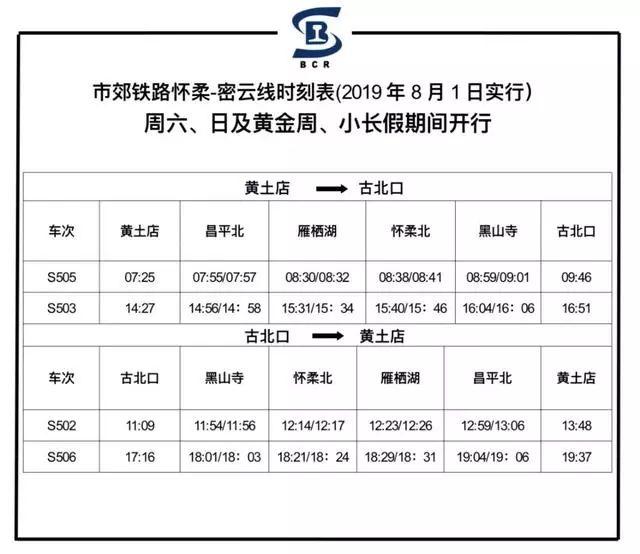 2019年8月1日起怀密线最新版列车时刻表