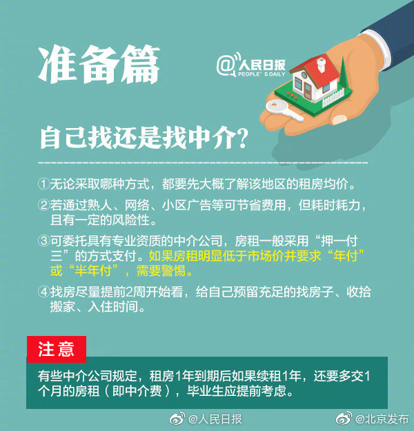 北京实用租房指南 全是过来人的经验