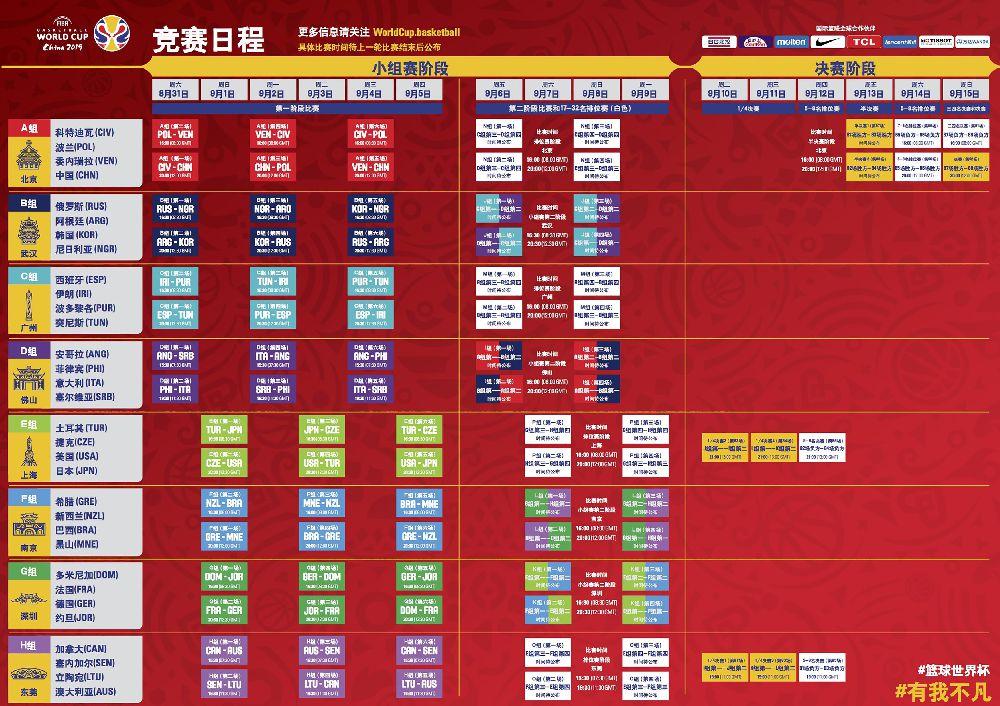 2019年男篮世界杯赛程时间表(小组赛 决赛)