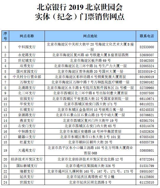 2019北京世园会实体纪念门票多少钱?在哪里购买?