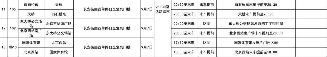 国庆70周年庆祝活动第一次演练北京85条公交线路调整