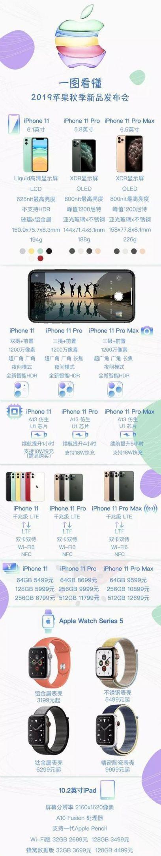 2019年iphone11发布会视频直播回放观看入口