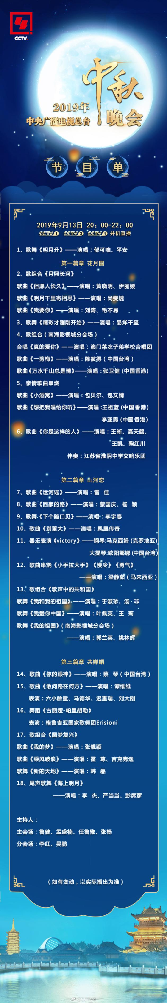 2019年中央廣播電視總臺中秋晚會節目單正式公布,晚會主會場落戶圖片