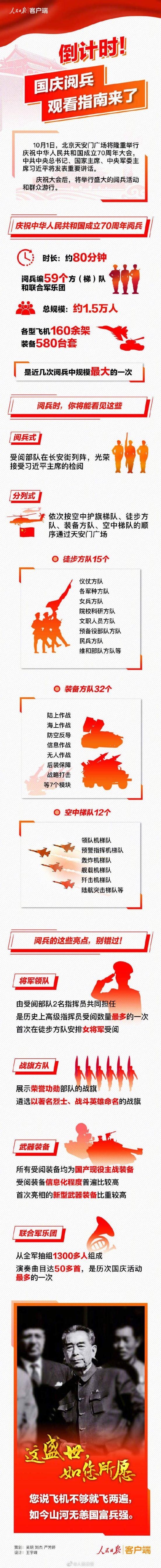 2019国庆大阅兵观看指南(直播时间 直播入口 节目单)