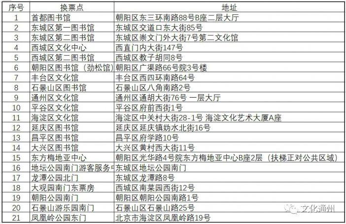 2020年北京30万张春节庙会门票免费抢票指南(时间 入口 数量)