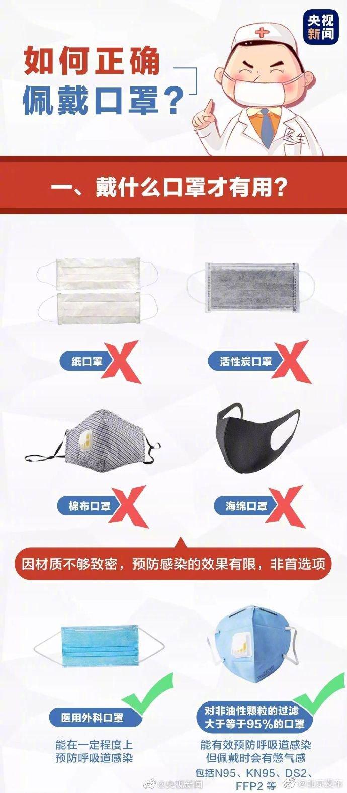 防肺炎口罩正确带法(图解)
