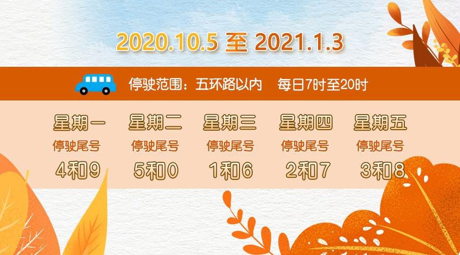 2020北京新一轮限号从什么时候到