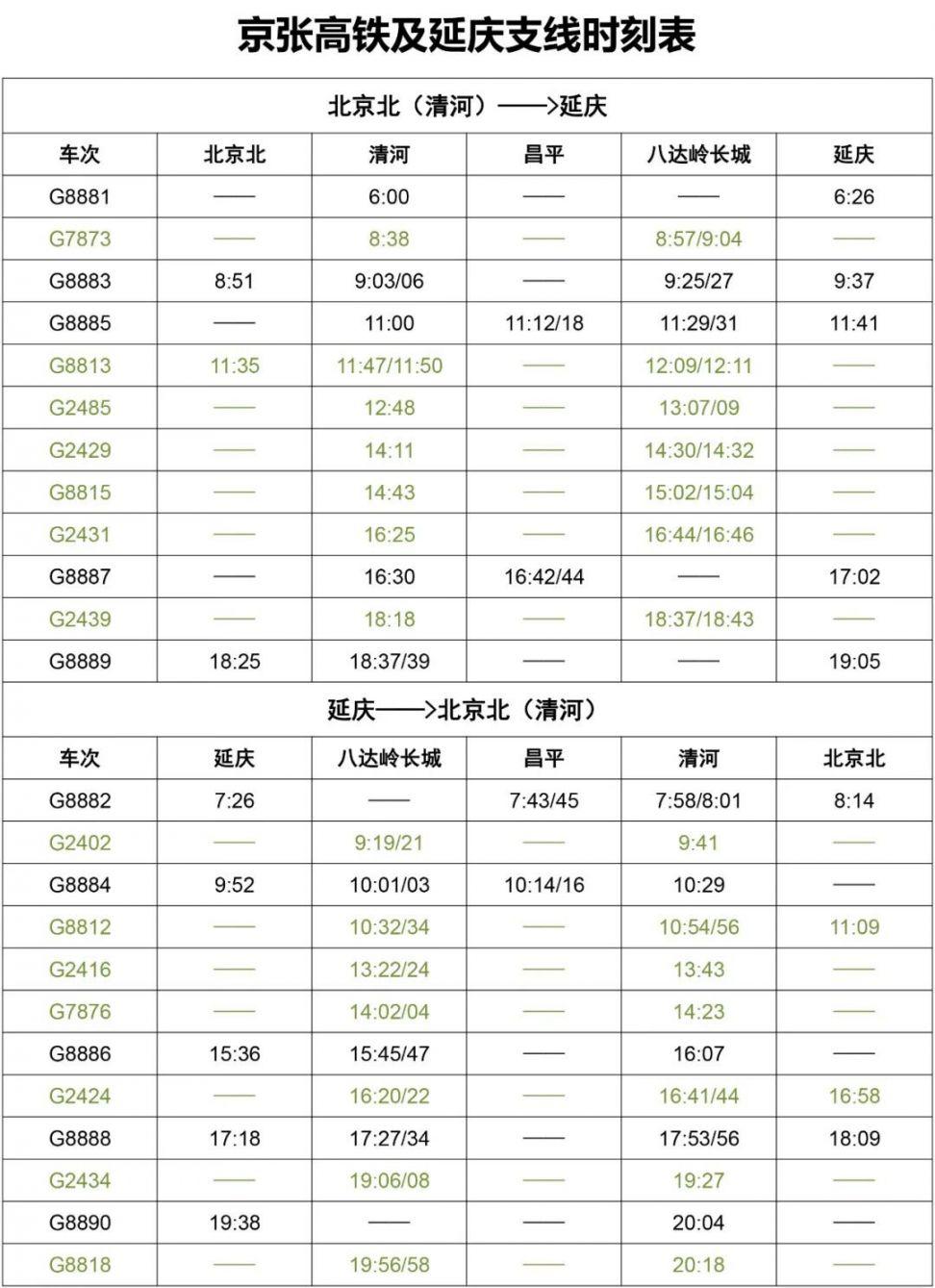 京张高铁延庆支线通车时间、时刻表及票价