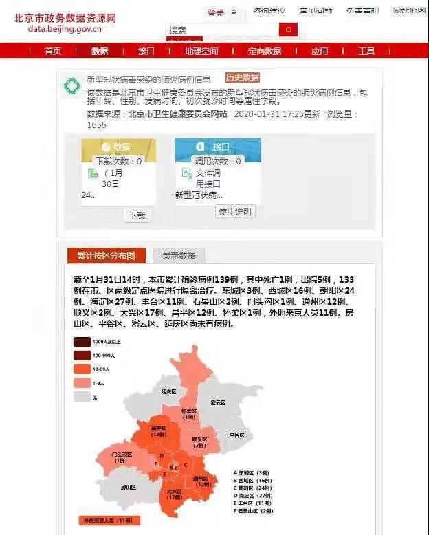 北京市政务数据资源网( DATA网站) 上线全市新型冠状病毒疫情地图