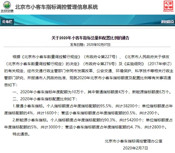 2020北京新能源小客车指标数量及配置比例