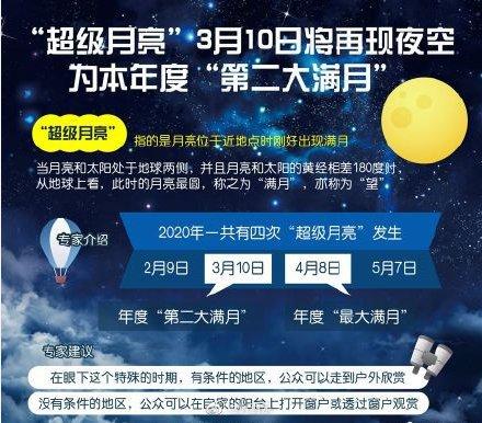 2020年超级月亮3月10日几点登场?出现时间及直播入口