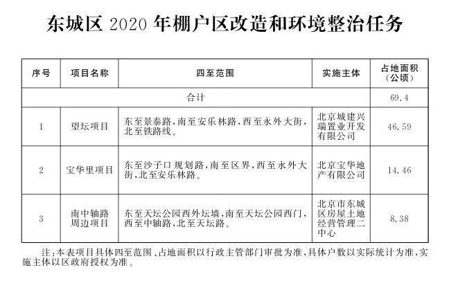 http://www.edaojz.cn/difangyaowen/551424.html