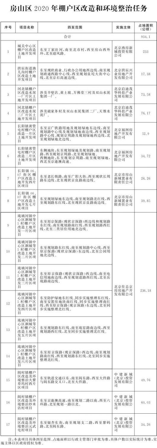http://www.bjgjt.com/beijingxinwen/124700.html
