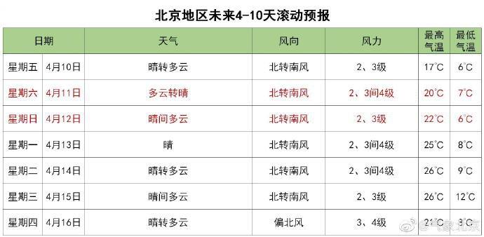 http://www.bjgjt.com/beijingfangchan/126263.html