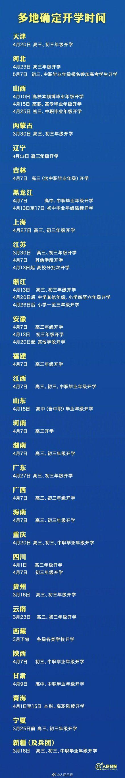 29省市已明确开学时间 北京什么时候公布?市教