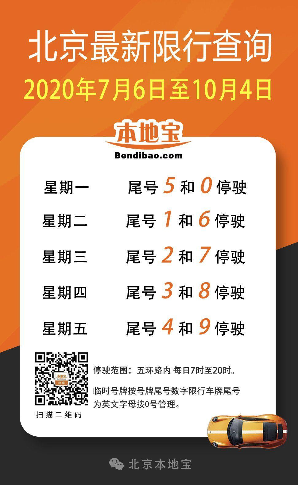 普陀山旅游攻略2020年起北京尾号限行轮换时间表及限行几环规定