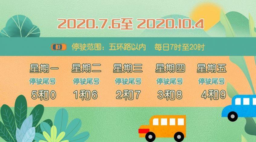 2020年7月6日至10月4日周五北京限行尾号是多少?