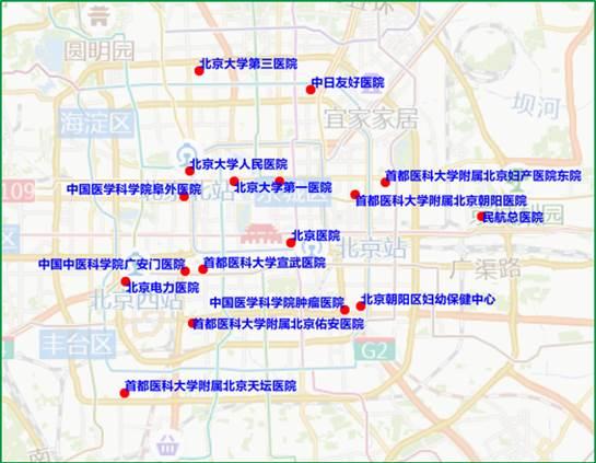 2020年8月1日至8月6日一周北京交通出行提示