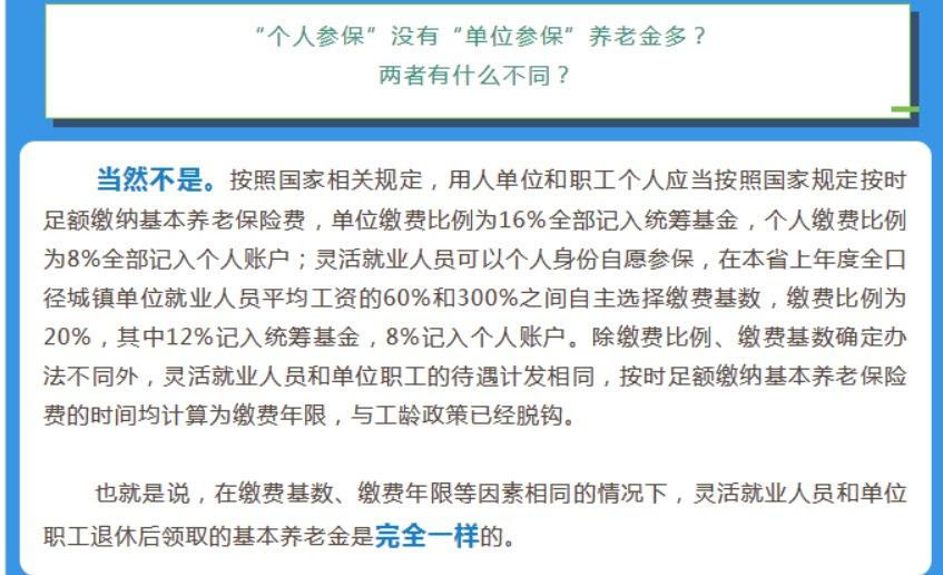 2020年北京养老金标准最低多少钱一个月(附养老金参保相关问答)