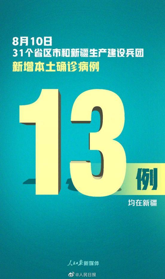 8月10日北京无新增报告新冠肺炎确诊病例(附全国疫情最新情况)