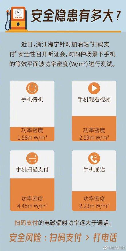 北京加油加气作业区禁止扫码支付原因是什么?
