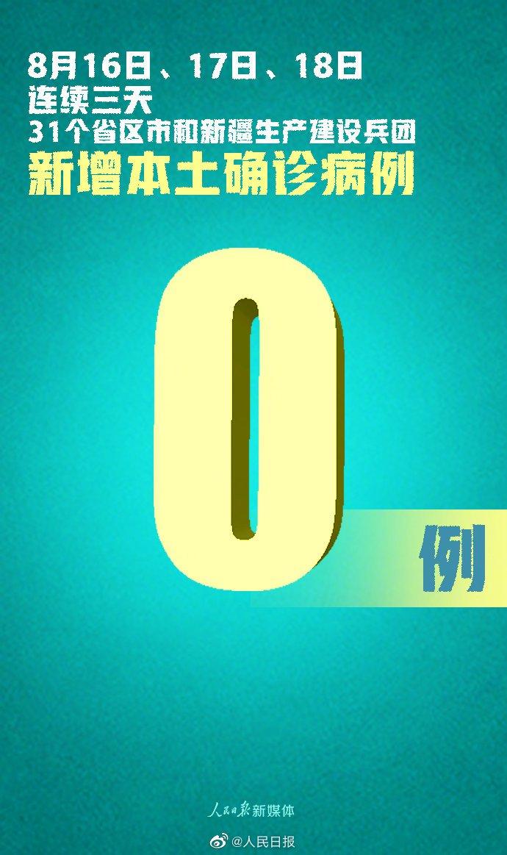 8月18日北京无新增报告新冠肺炎确诊病例(附全国/全球疫情消息)