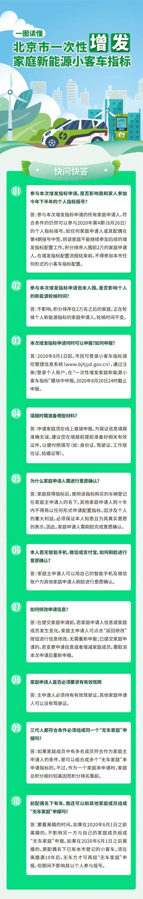 图解:北京市一次性增发家庭新能源小客车指标快问快答.jpg