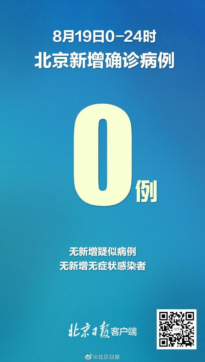 8月19日北京无新增报告新冠肺炎确诊病例(附全国疫情)