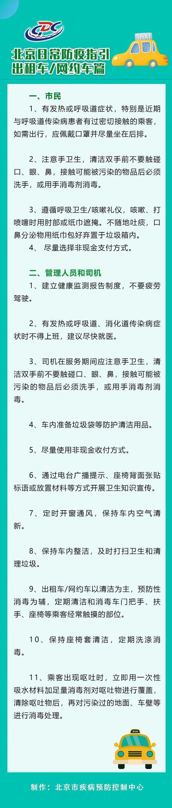 北京日常防疫指引——出租车/网约车篇