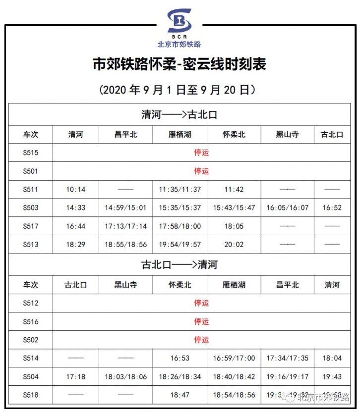 9月1日至9月20日北京市郊铁路怀密线部分列车停运