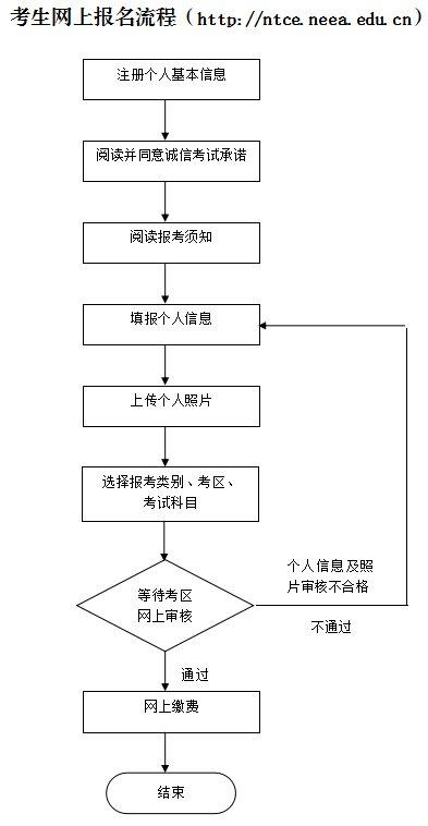 2021上半年北京中小学教师资格考试报名时间