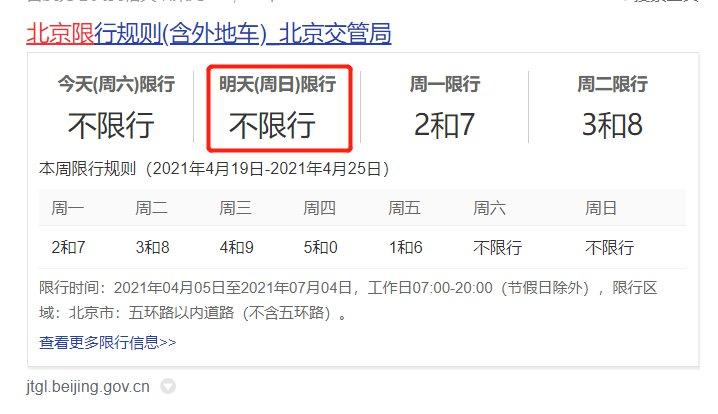 北京2021年4月25日机动车尾号限行是多少?
