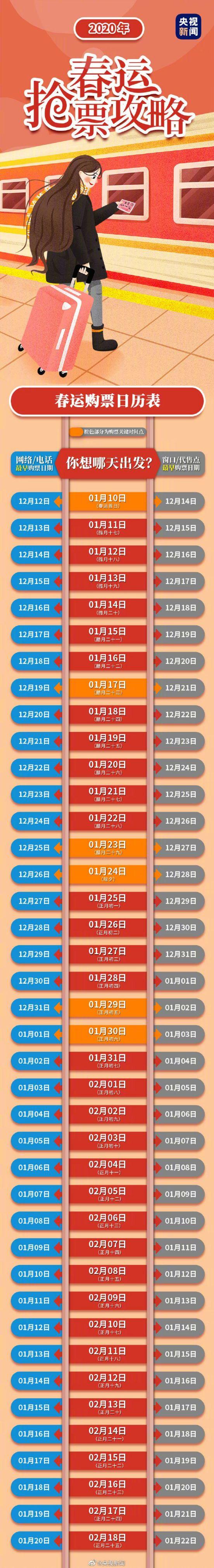 北京2020年春运火车票开售时间(北京西站 北京站 北京南站)