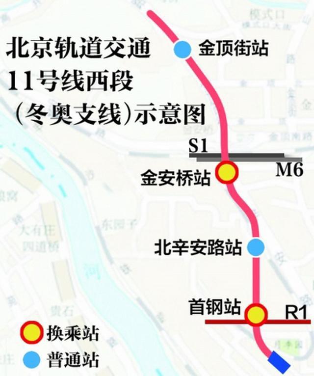 北京地铁11号线西段最新消息(不断更新中)