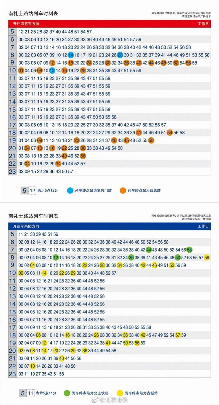 北京地铁1号线超常超强措施后站点时刻表