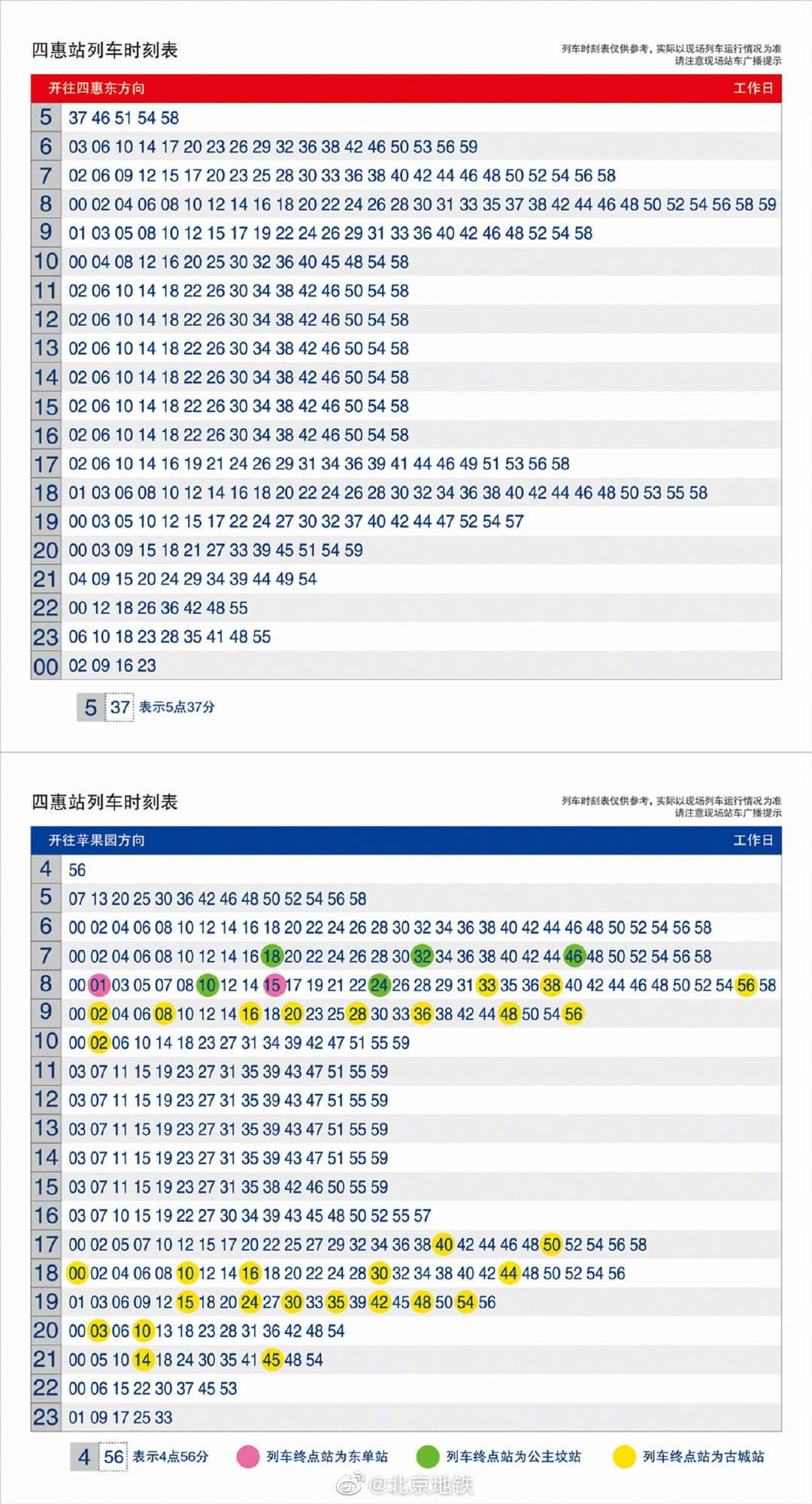 北京地鐵1號線超常超強措施后站點時刻表