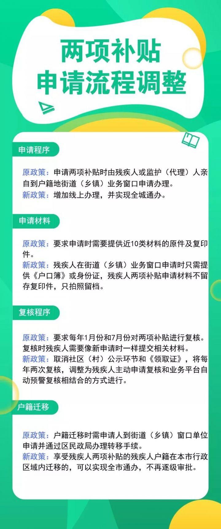 北京残疾人两项补贴2020年起可网上申请全城通办