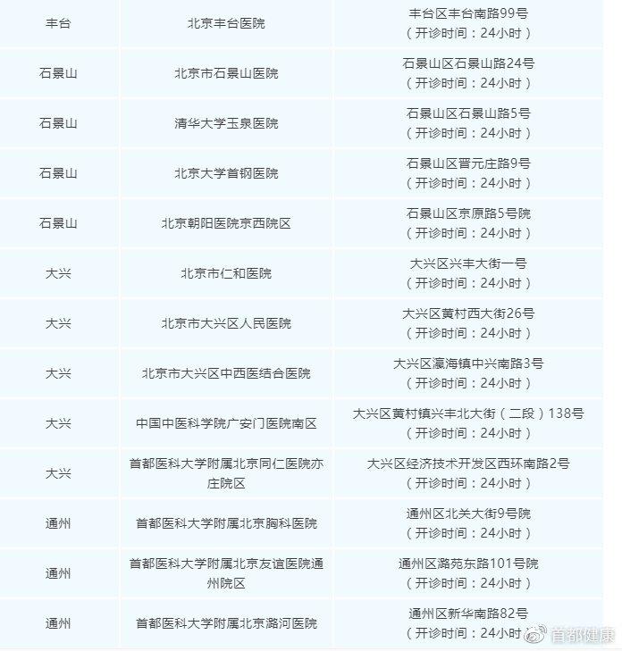 北京发烧去哪个医院?发热患者就诊指南奉上