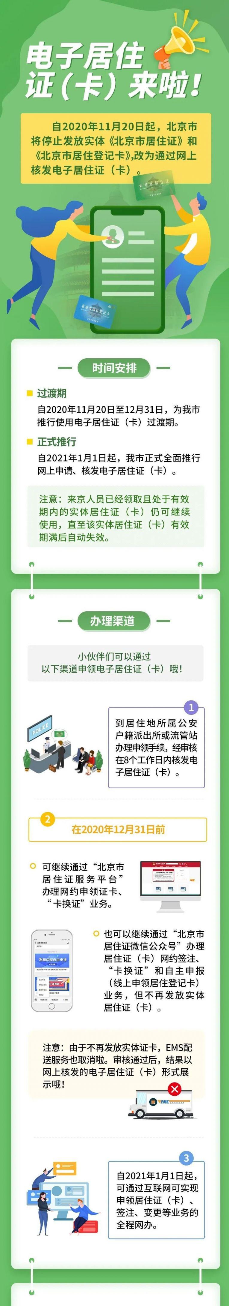 北京居住证(卡)电子版怎么弄?一图读懂