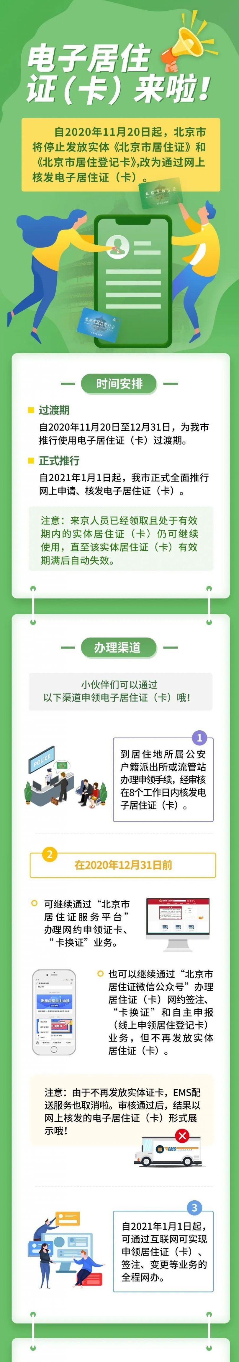 北京电子版居住证(卡)怎么延期?一图读懂