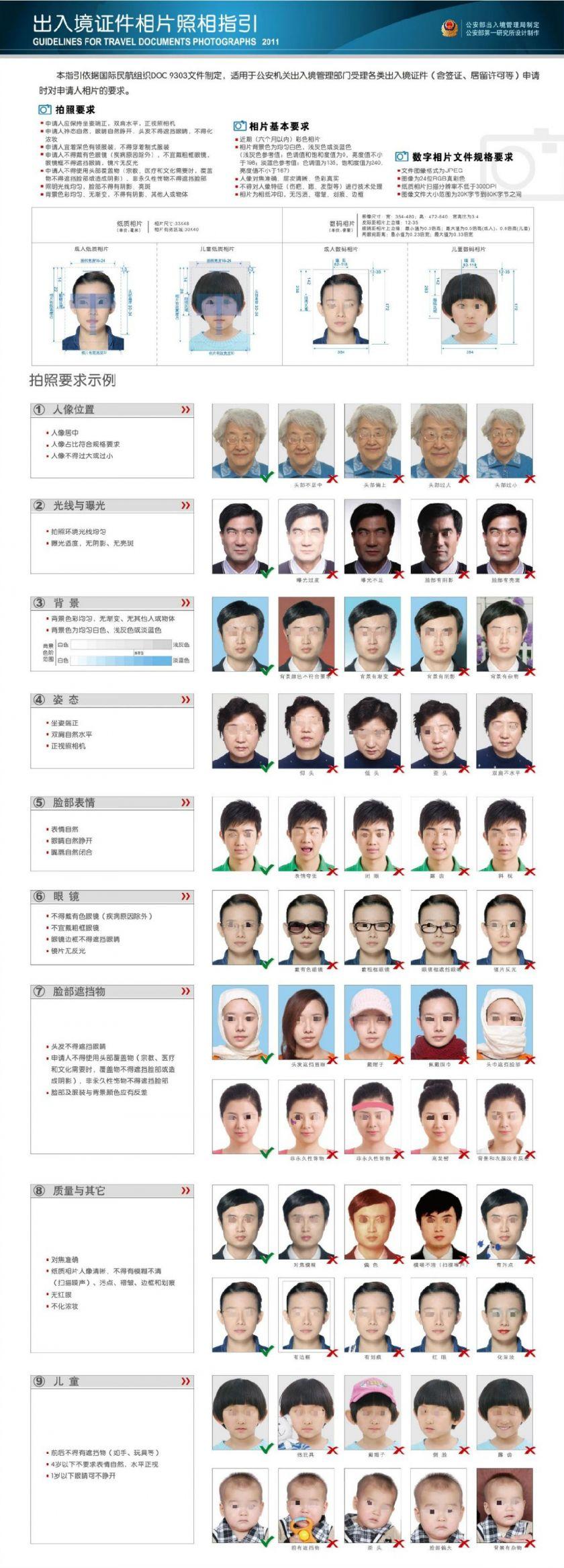 北京市民如何拍好出入境证件照?北京公安官方回复来了