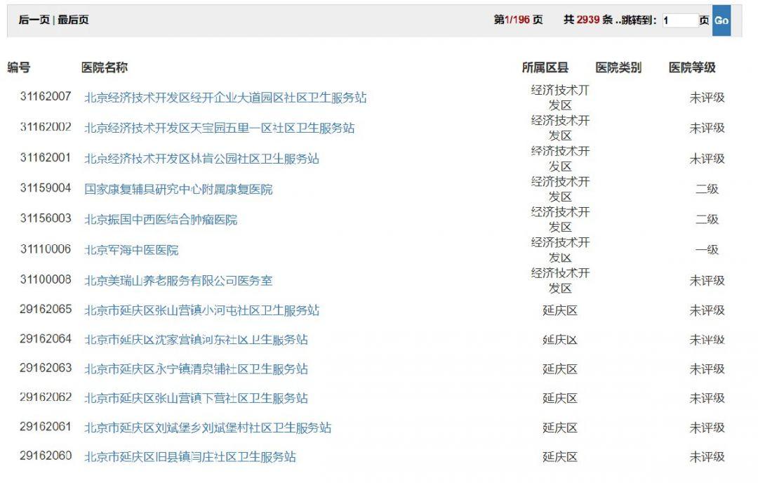 北京定点医院查询入口在哪里?附查询流程