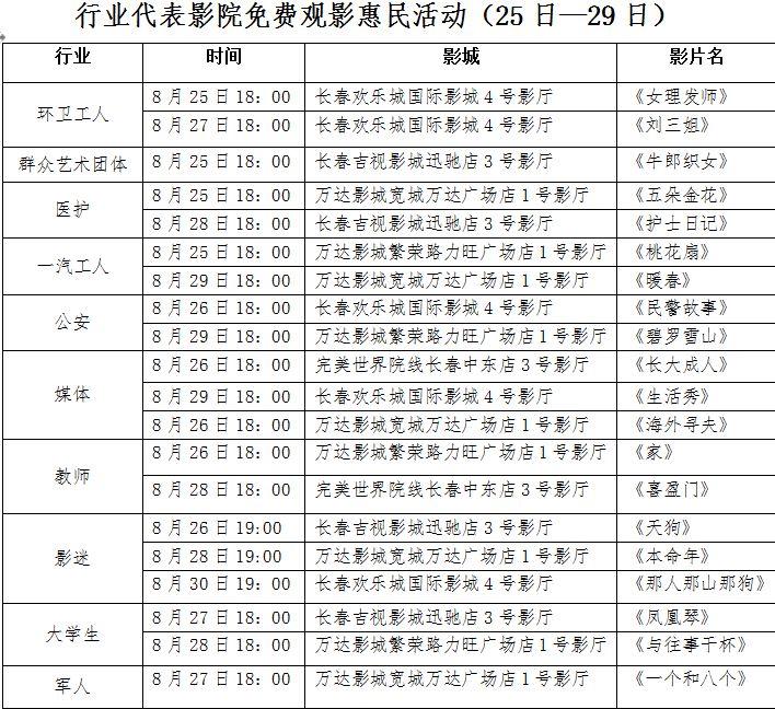 2018中国长春电影节主要活动安排一览