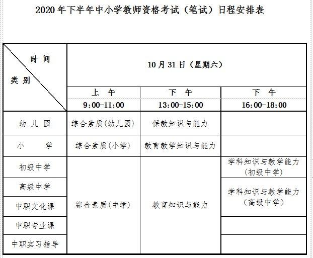 长春教师资格证考试内容与科目