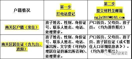 2020长春南关区中小学入学信息登记更改指南