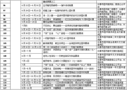 盛宴~长春市民读书节130项活动邀你来