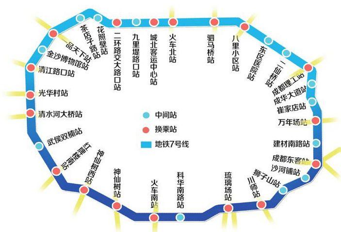 成都地铁7号线线路图图片