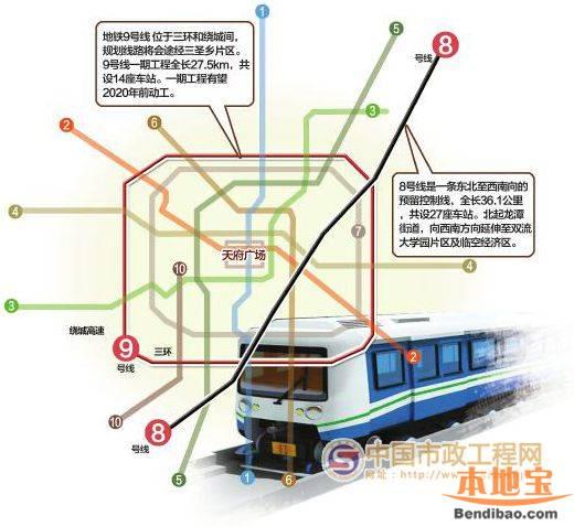 成都地铁8号线 成都地铁8号线 线路图 开通时图片